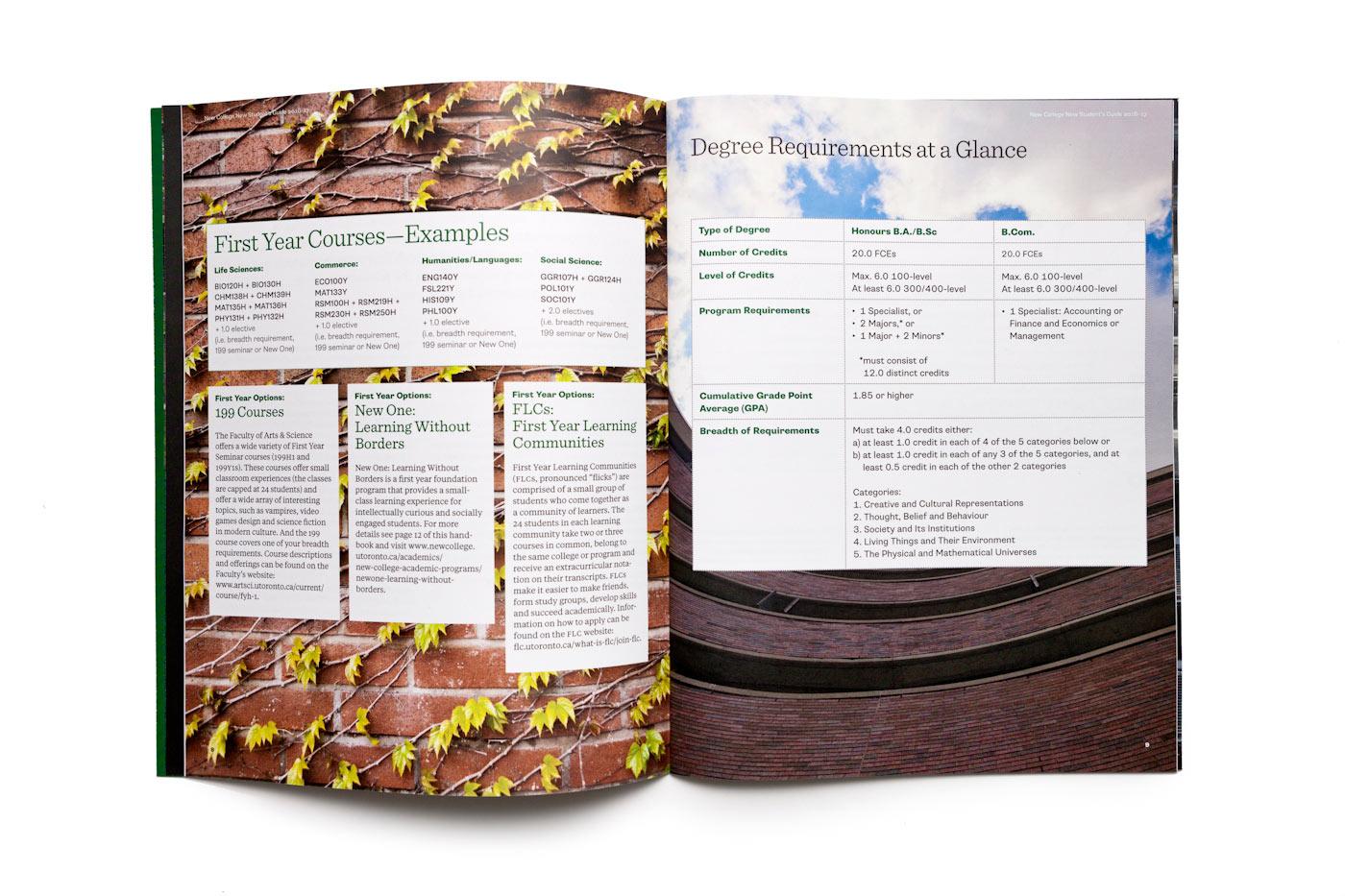 New College Student Handbook