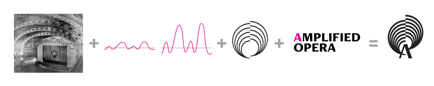 """Logo formula showing a photo of proscenium arch plus a diagram of amplification, plus a series of concentric circles split in half plus the words """"Amplified Opera"""" with the """"A"""" highlighted all together equalling a compound logo mark for Amplified Opera"""